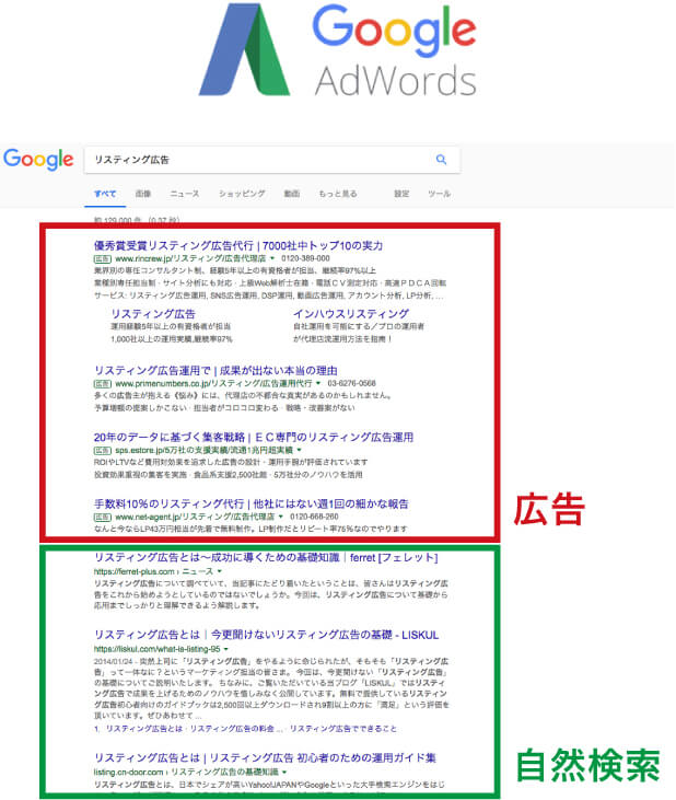 グーグルアドワーズ広告位置